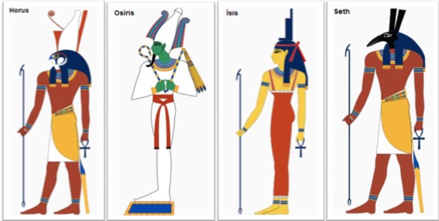 Horus Kimdir