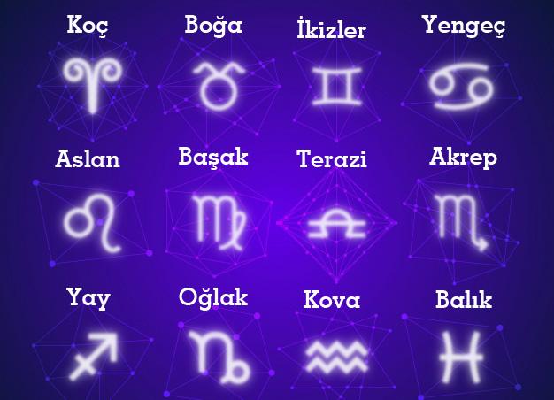 Astroloji Dersi 2 - Burç Sembolleri