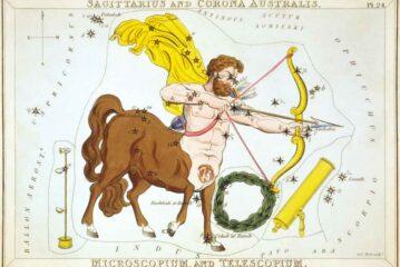 Mini Astroloji Sözlüğü