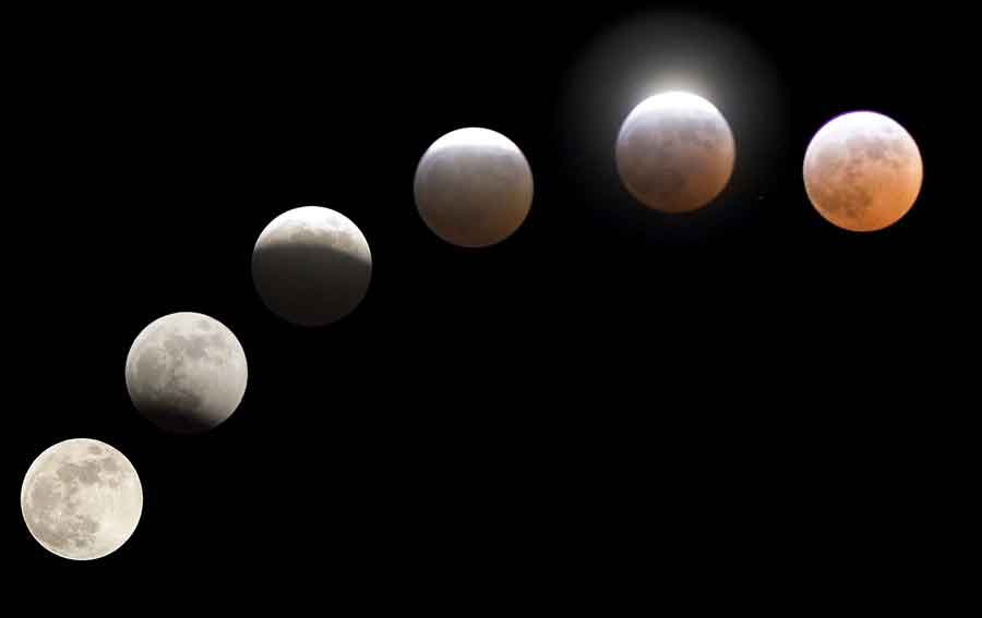 Kova'da Parçalı Ay Tutulması : İradenin Önündeki Engelleri Görmek